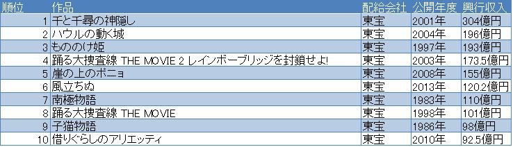 f:id:semiken:20160927205808p:plain