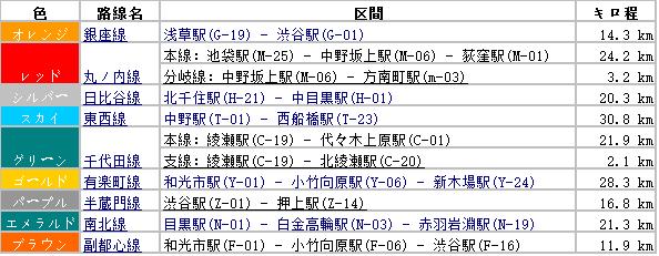 f:id:semiken:20161015092400p:plain