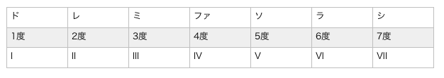 f:id:sen-spring:20170820140325p:plain