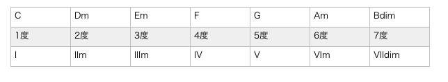 f:id:sen-spring:20170820140526p:plain