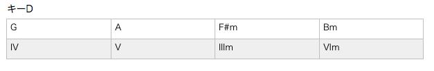 f:id:sen-spring:20170820142155p:plain