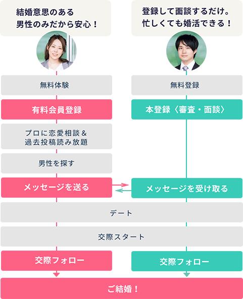 f:id:senaharu:20180921180808p:plain