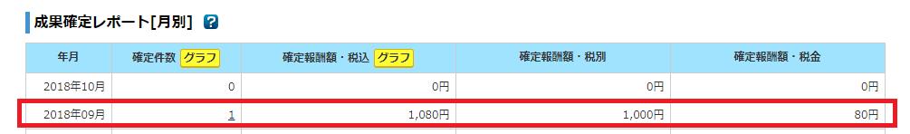 f:id:senaharu:20181003000156p:plain