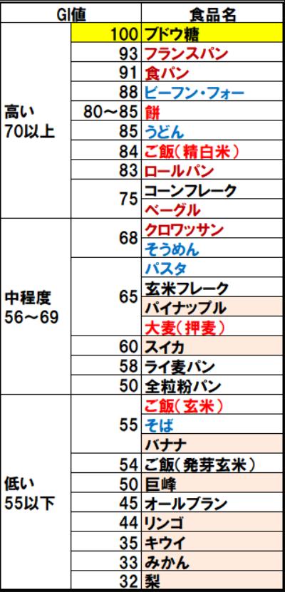 f:id:senaharu:20210714063044p:plain