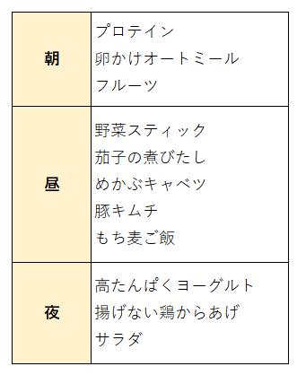 f:id:senaharu:20210808092303p:plain