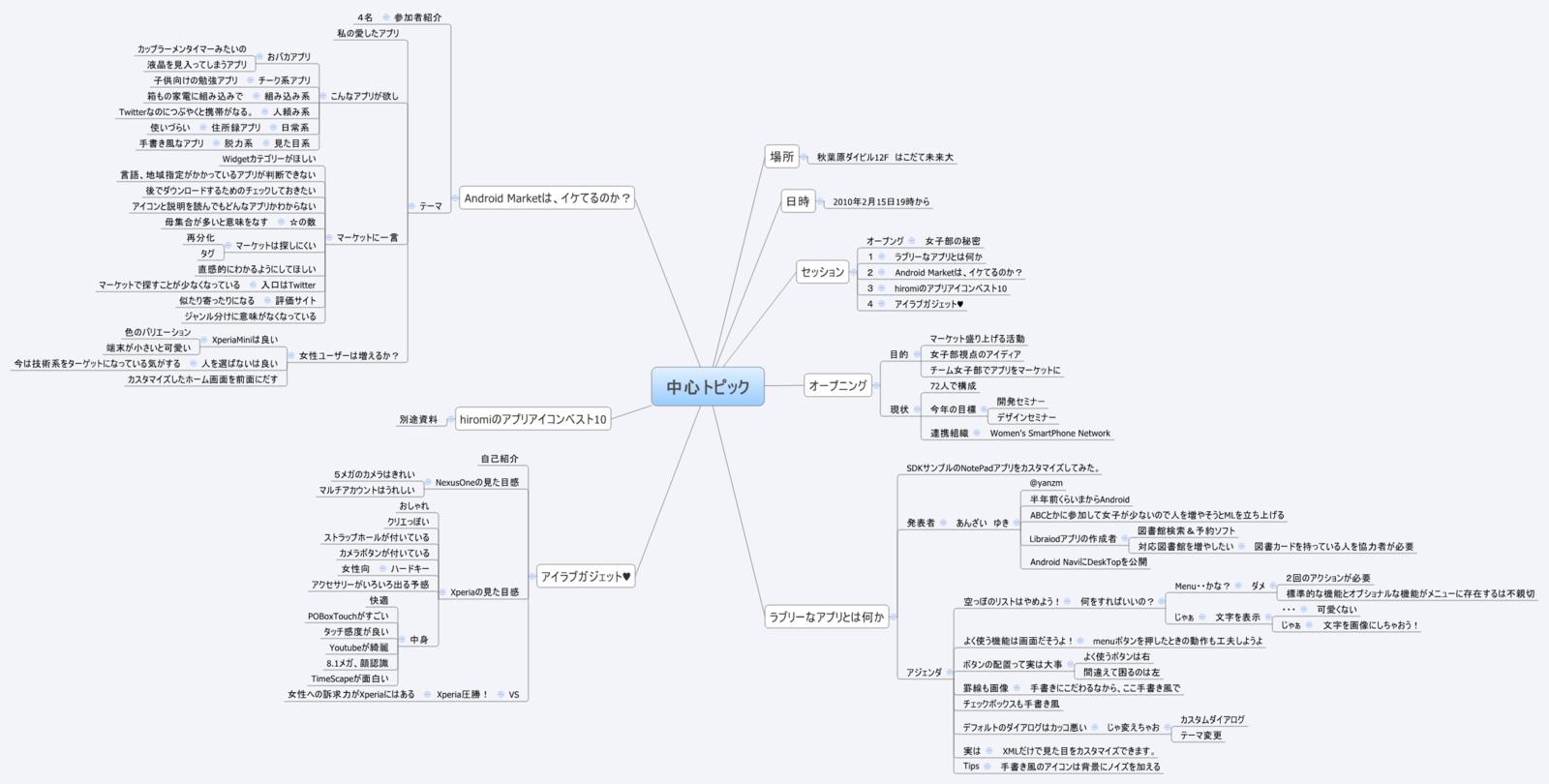 f:id:senbei3:20100224113243p:image