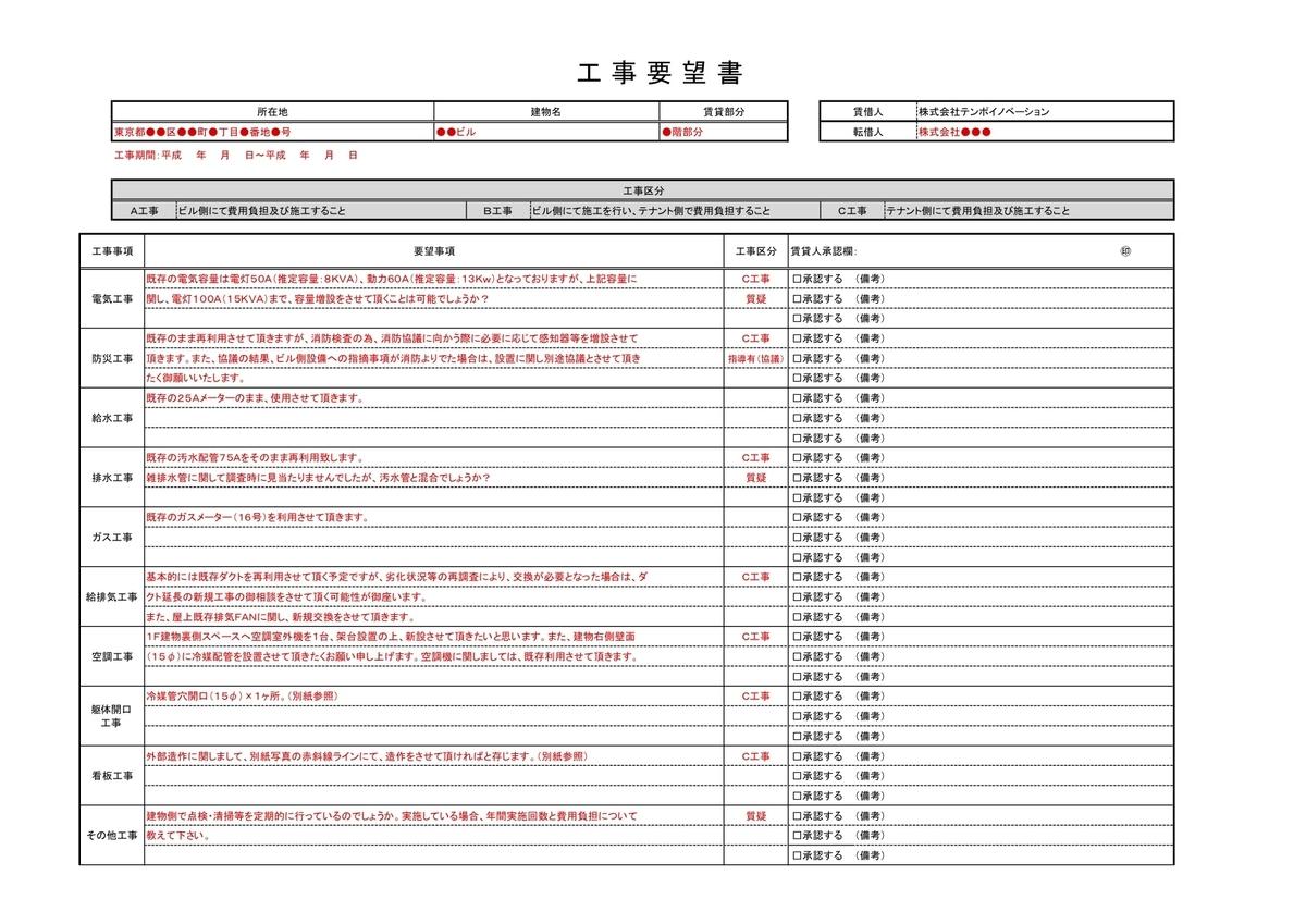 f:id:senberohoppy:20200219072341j:plain