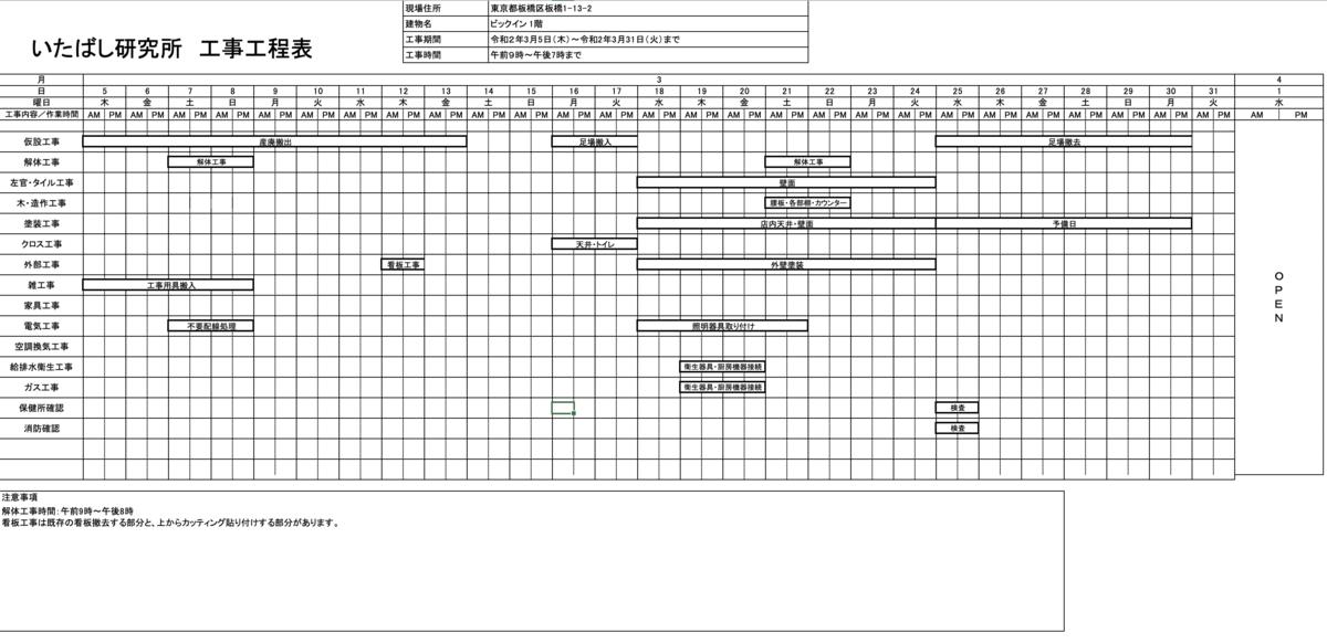 f:id:senberohoppy:20200227084133p:plain