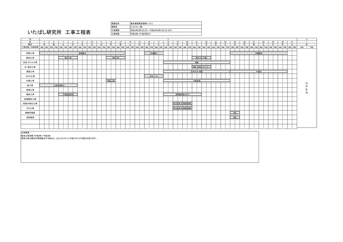 f:id:senberohoppy:20200305093500j:plain
