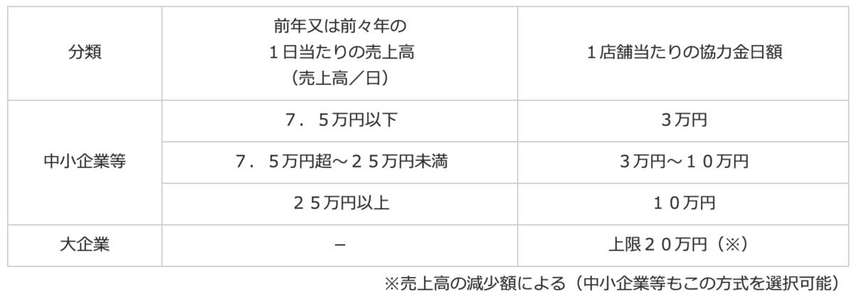 f:id:senberohoppy:20210702104807p:plain