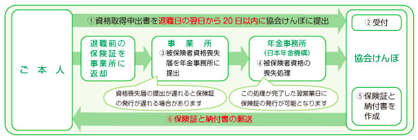 f:id:sengyosyufu-fuko:20131225230639p:plain
