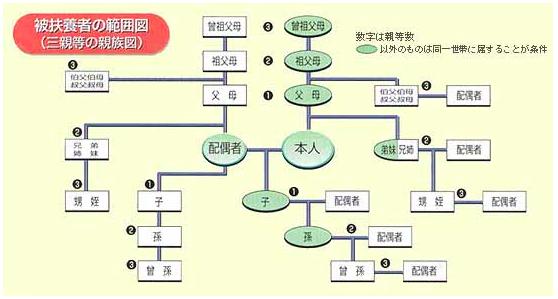 f:id:sengyosyufu-fuko:20131225231337p:plain