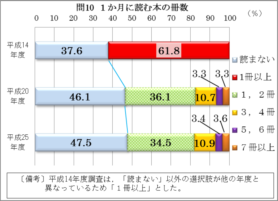 f:id:senkon-san:20190513130200p:plain
