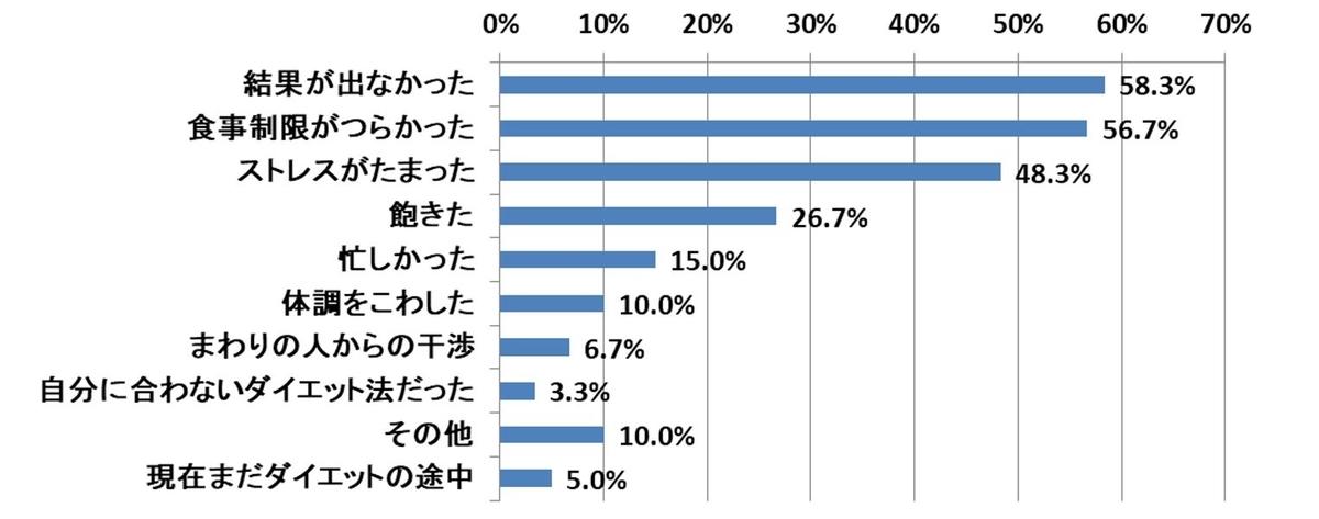 f:id:senkon-san:20190514144134j:plain