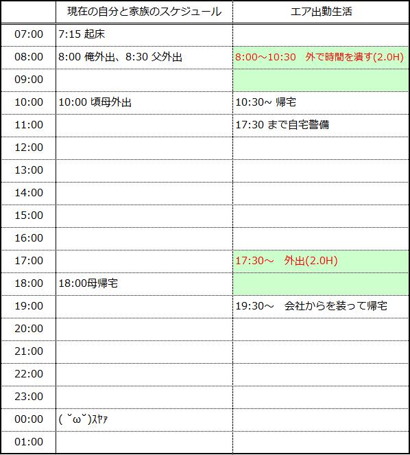 f:id:senn-shi:20161011230334p:plain