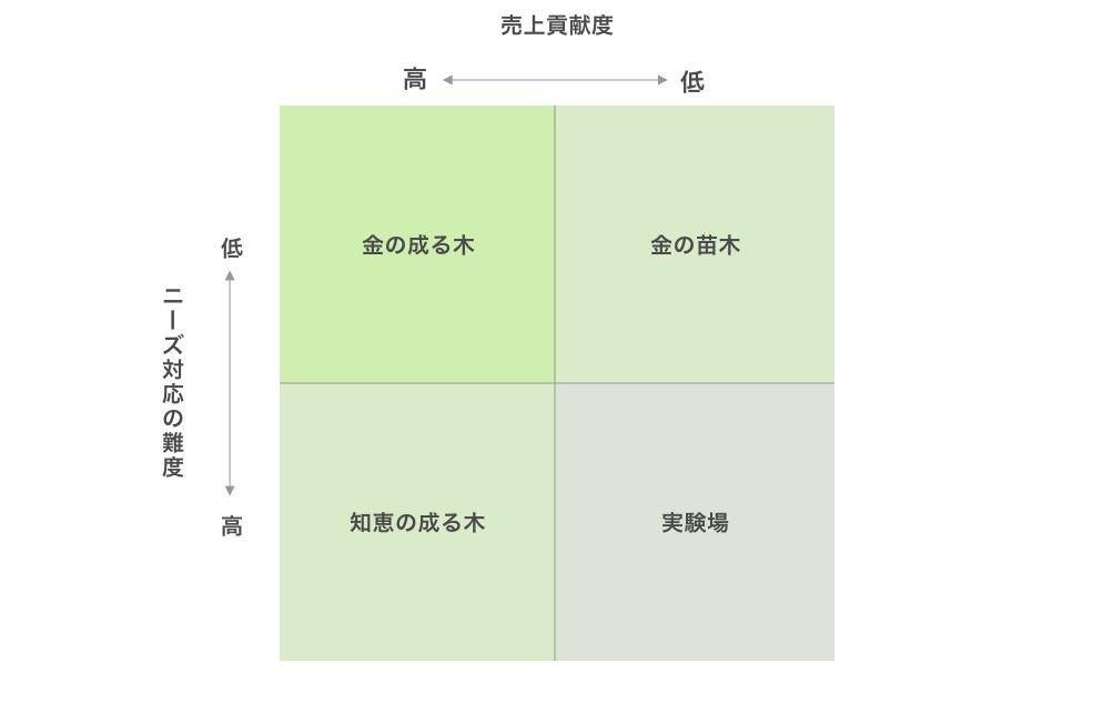 f:id:sennba3:20190623122516p:plain