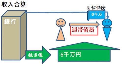 収入合算(連帯債務)