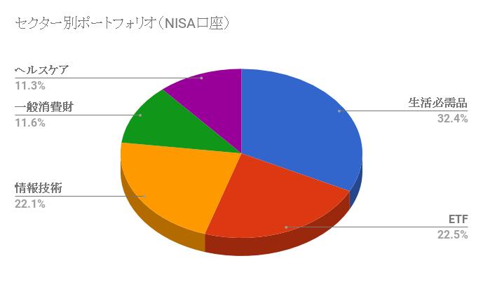 f:id:sennorikyu:20171010172327p:plain