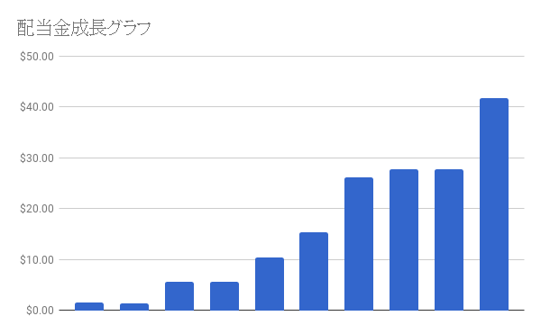 f:id:sennorikyu:20180330201822p:plain