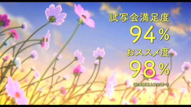 映画「聲の形」 試写会満足度94% おススメ度98%