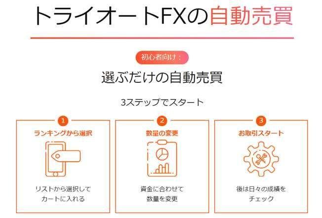 トライオートFX②