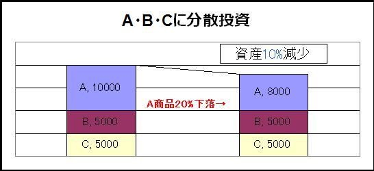 f:id:sennya:20210620154743j:plain