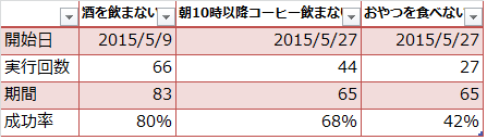 f:id:senri4000:20150801093008p:plain