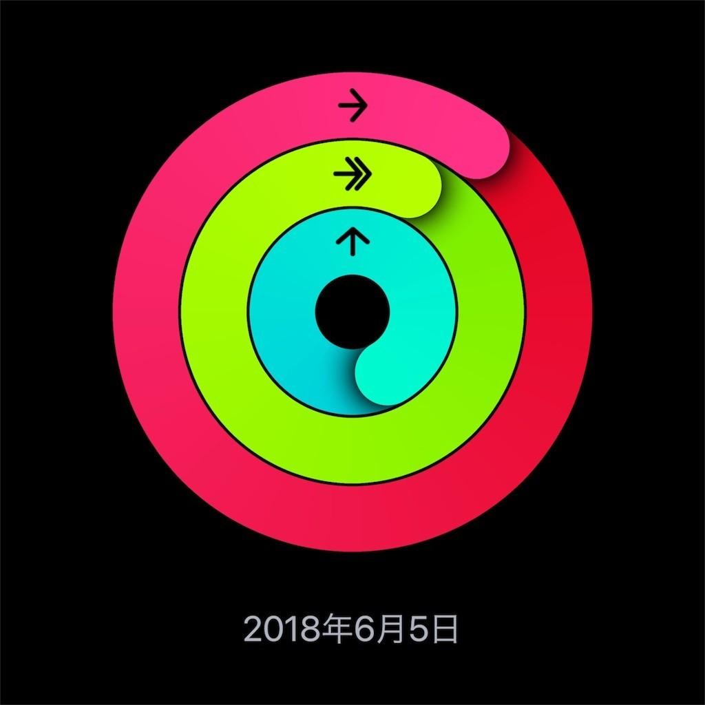 f:id:senri4000:20180609103839j:image