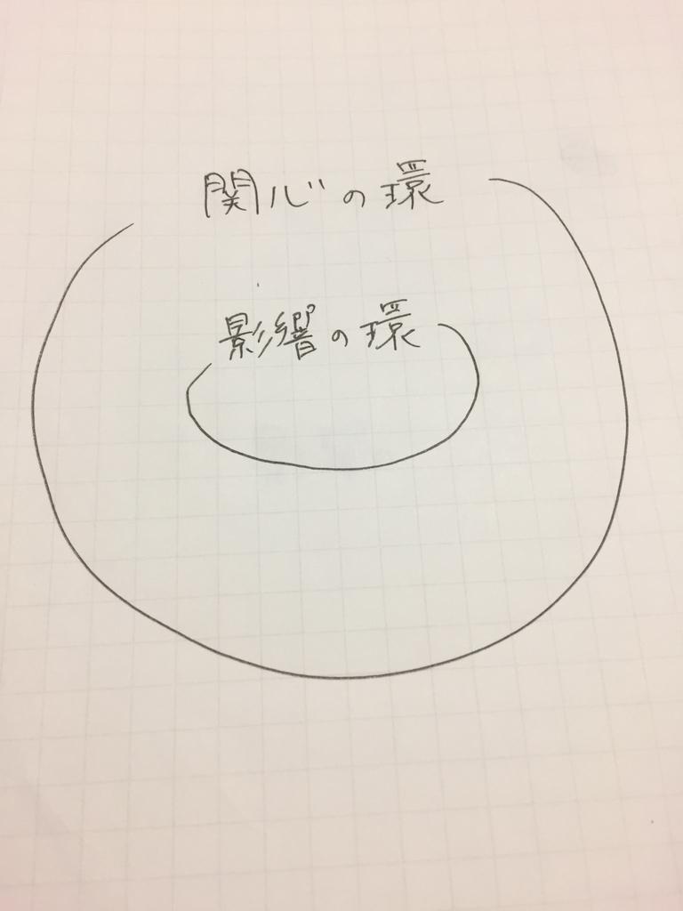 f:id:senryharami:20181213062418j:plain