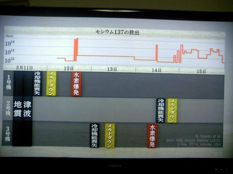 f:id:senseki:20140320071907j:image