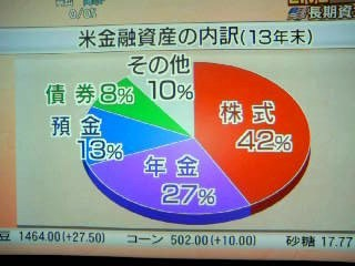 f:id:senseki:20140401081819j:image
