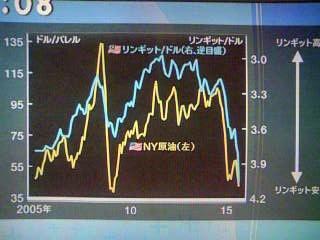 f:id:senseki:20150912072953j:image