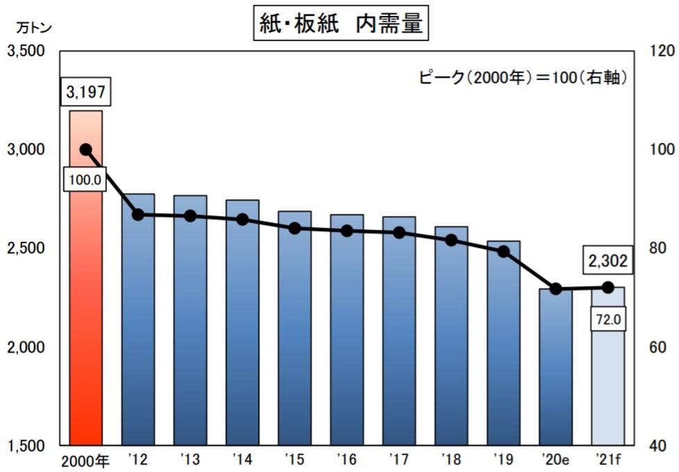 f:id:senshukai-btob:20210409135238j:plain