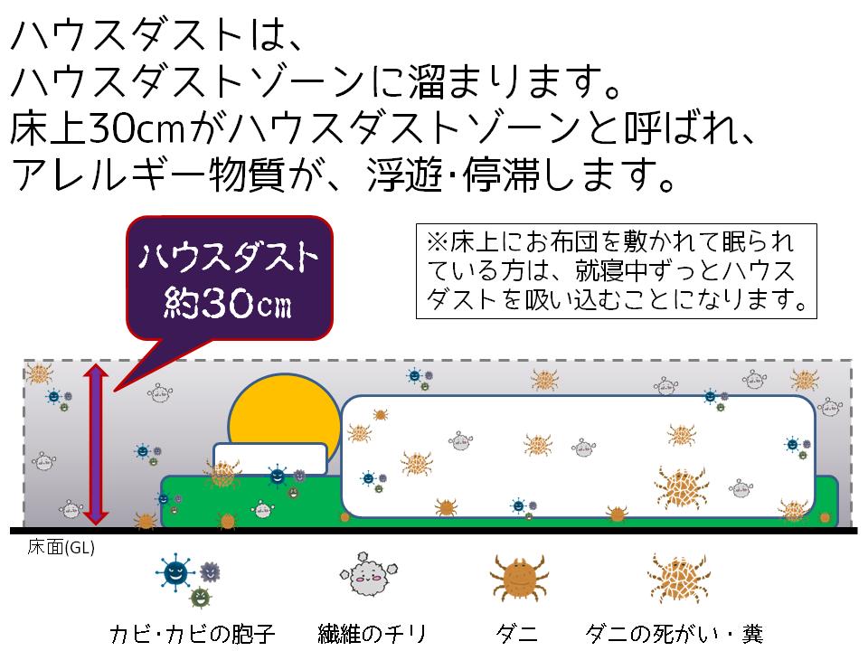 f:id:sentakuya-takun:20170113083640p:plain