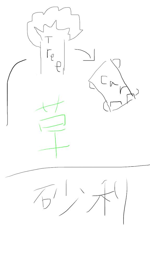 f:id:sentimental-monkey:20201003203945p:plain