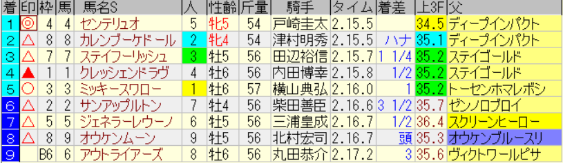 f:id:seodie99:20200927180032p:plain