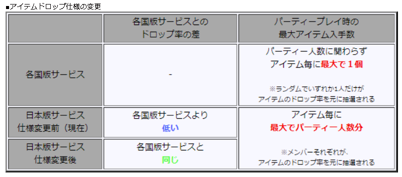 f:id:seohayami0919:20190816065914p:plain