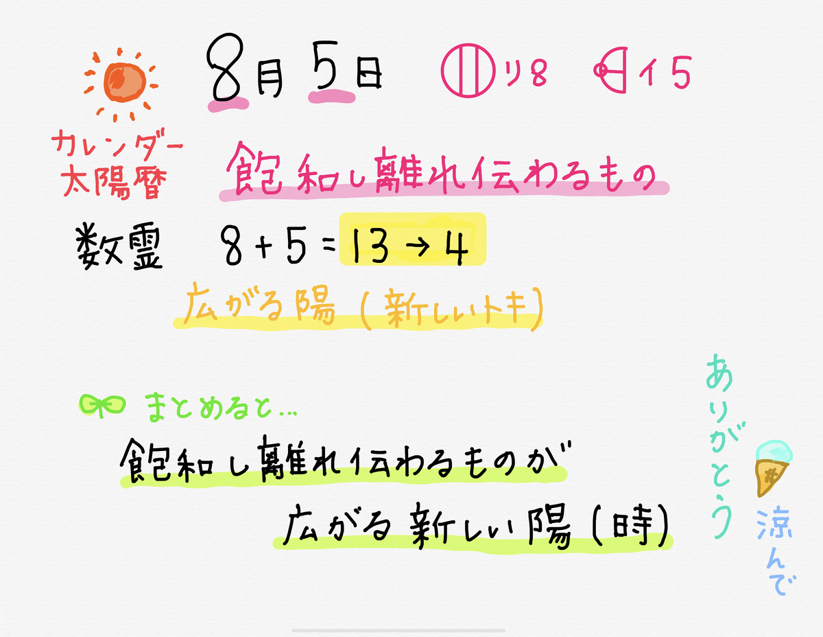f:id:seoritsu-hime:20200805145623j:plain