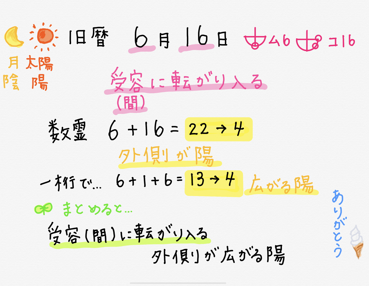 f:id:seoritsu-hime:20200805145929j:plain