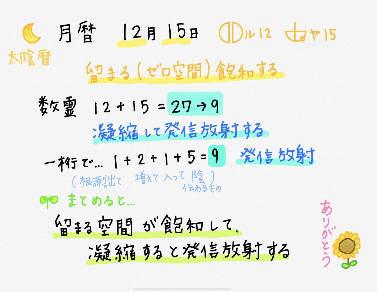 f:id:seoritsu-hime:20200805150320j:plain