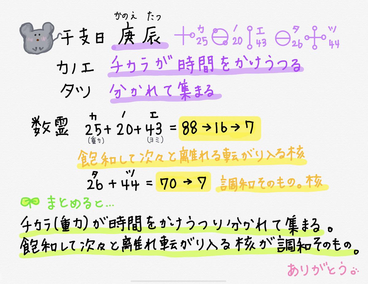 f:id:seoritsu-hime:20200805150931j:plain