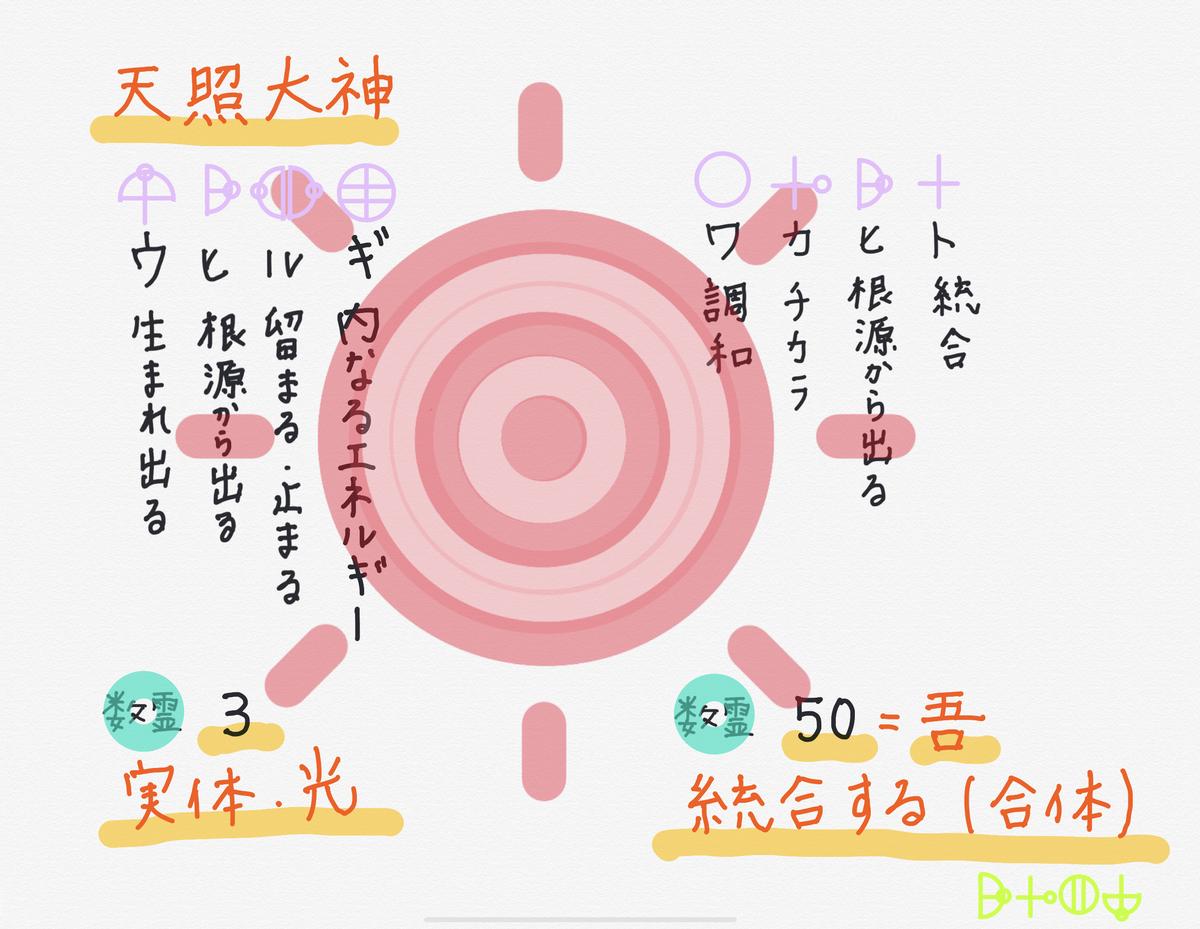 f:id:seoritsu-hime:20200902205004j:plain