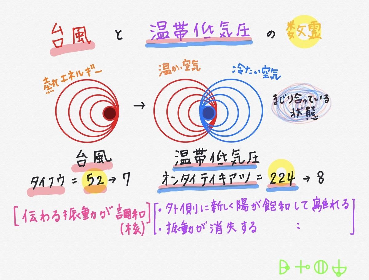 f:id:seoritsu-hime:20200908165856j:plain