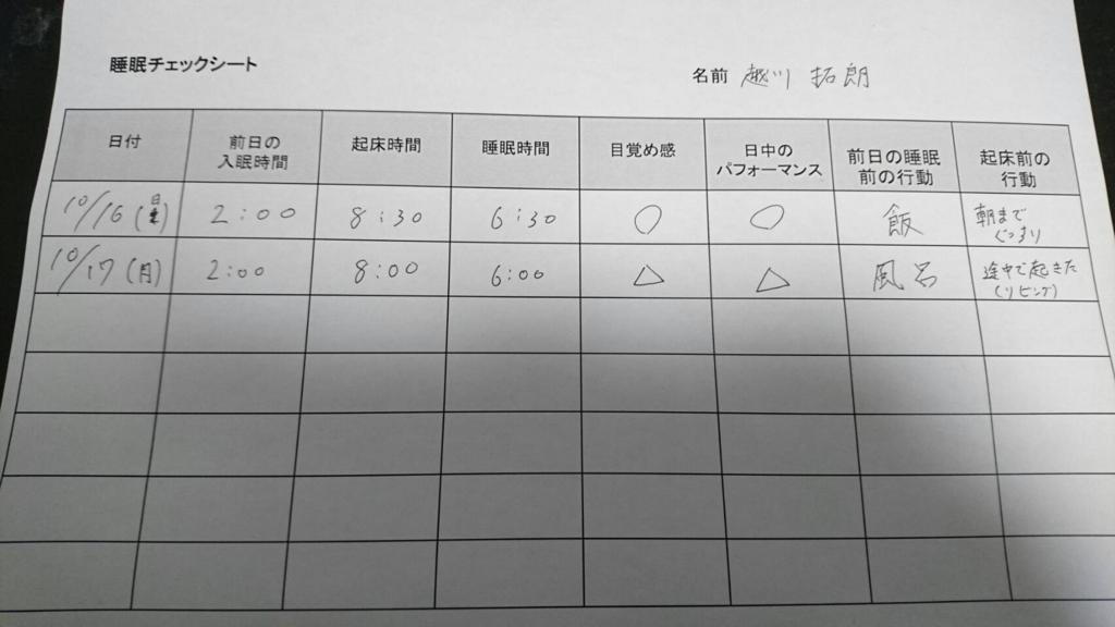 f:id:sepatakuro-0207:20161017215519j:plain