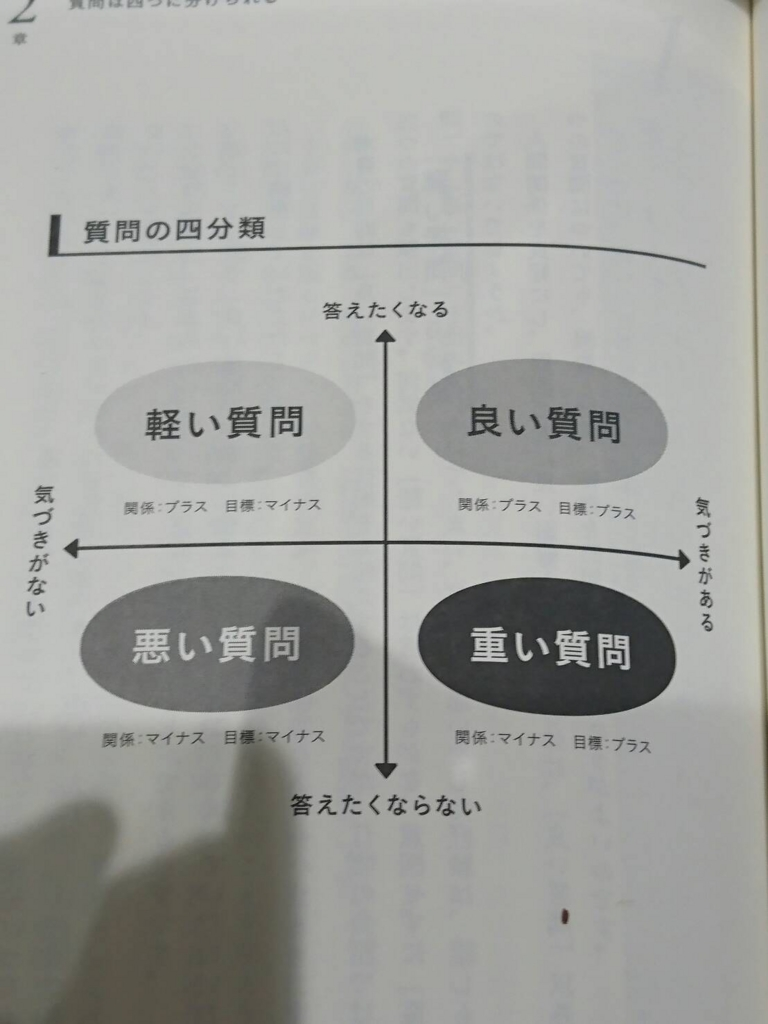 f:id:sepatakuro-0207:20170125190223j:plain