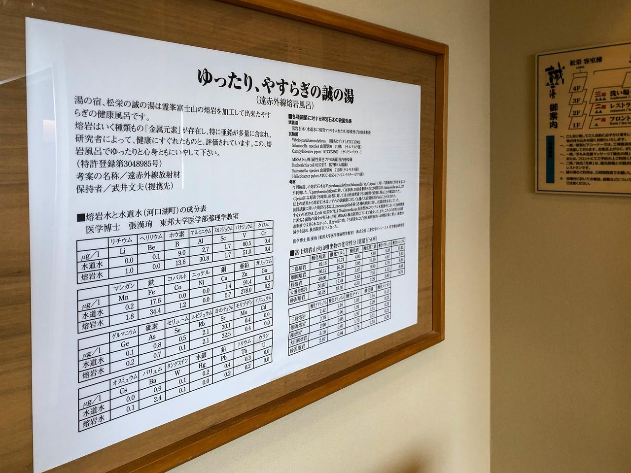 京都島原〈誠の湯〉泉質表