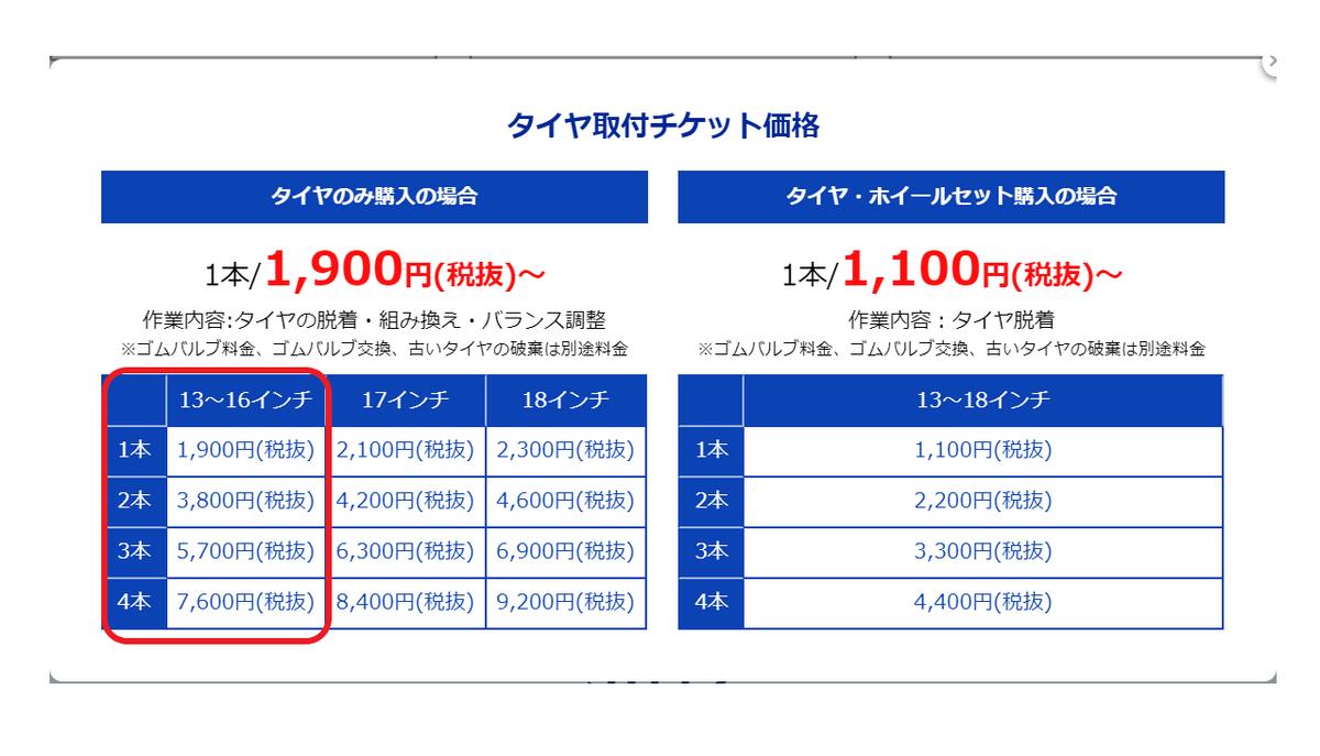 f:id:sere-na:20201012235742p:plain