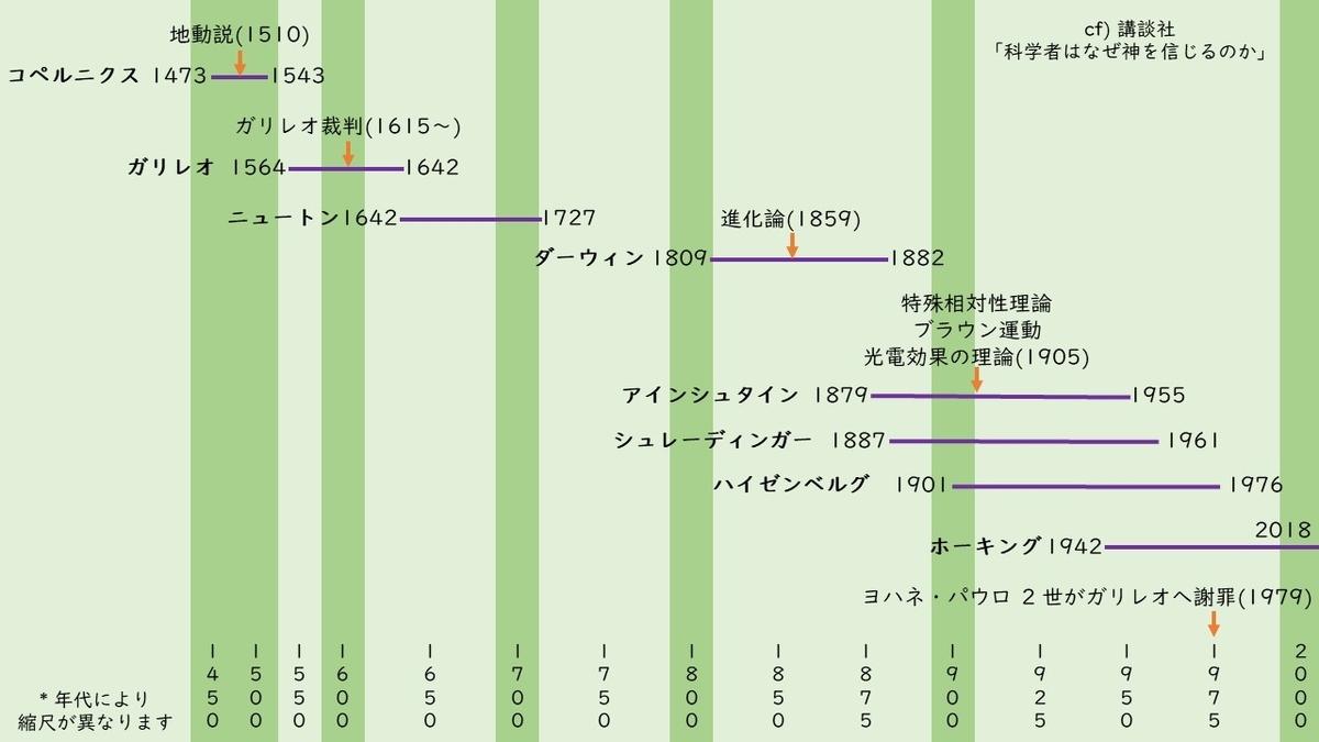 f:id:serehanakusa:20210501173337j:plain