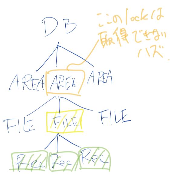 f:id:sereronnrot:20210623031527p:plain
