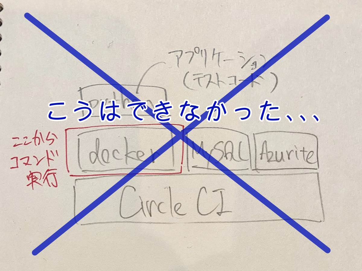 f:id:seri_wb:20200315195206j:plain:w600